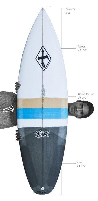 Xanadu Surf Designs - Xank Model